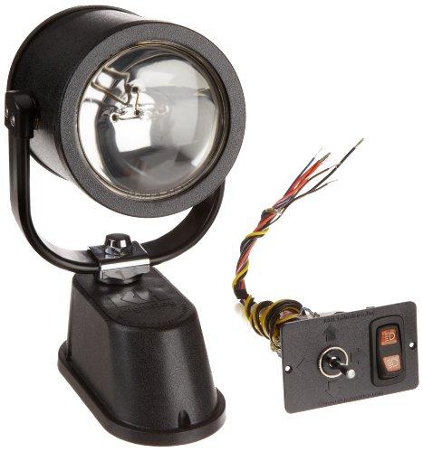Led Worksite Lighting - 8