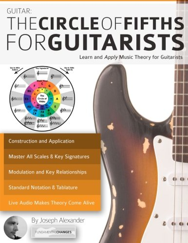 Guitar Circle Fifths Guitarists Theory product image