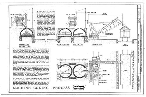 Historic Pictoric Structural Drawing Machine Coking Process - Connellsville Coal & Coke Region, Connellsville, Fayette County, PA 66in x 44in