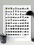 Pop Chart A Visual Compendium of Cameras Poster