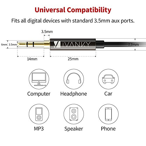 AUX Cable For Car, iVanky [2-Pack/4ft, Hi-Fi Sound, Copper Shell] 3.5mm Auxiliary Audio Cable AUX Cord Compatible with Car Stereo, Beats, Headphone, Smartphone, iPhone, iPod, Echo, Speaker, Sony-Black