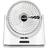 Battery Operated Fan, Portable Fan, USB Desk Fan, 7 Inch Rechargeable Fans, 18650 Battery Fan with 5000mAh Power Bank Function and LED Light, 5-17 Working Hours, 3 Speeds, Quiet Fans For Hurricane