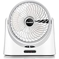Gazeled USB Desk Fan, 18650 Battery Fan, 7 inch Portable Fan Battery Operated, 2500mAhx2 Rechargeable Fan LED Light Power Bank Function, 5-17 Working Hours, 3 Speeds, Quiet Office Home, White
