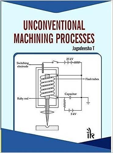 Process unconventional pdf machining