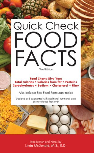 Quick Check Food Facts ()