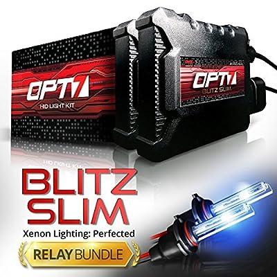Blitz Slim HID Kit - Unbundled