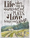 Places To Lives