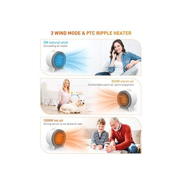 """51guupu q0L >>Calefactor eficiente y que ahorra energía:WELTEAYO Calefactor de ventilador está equipado con cerámica PTC,calentar más rápido(calentar rápidamente hasta 21 ℃ en 3 segundos),más eficiente energéticamente(potencia nominal 1000W,eficiencia de conversión de energía de hasta 99%) >>2 modos de calefacción ajustables y modo de viento natural:Calefactor multifuncional diseñado para uso durante todo el año,""""I""""baja generación de calor a 850 W,""""II""""gran generación de calor a 1000 W,""""Fan"""" soplará aire frío >>Protección de seguridad múltiple:material retardante de llama;protección contra sobrecalentamiento,se apaga automáticamente cuando se sobrecalienta;protección de volcado,se apaga automáticamente cuando se vuelca el calefactor"""