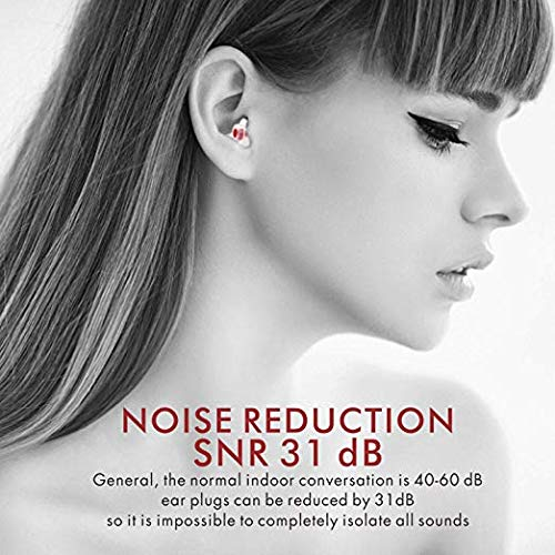 Small Ear Plugs for Sleeping, Ear Plugs for Women with Smaller Ear Canals-Upgraded Filter(SNR31dB)- Noise Reduction Ear Plugs for Snoring,Work, Office,Airplane Travel, Gardening by softvox (Image #8)