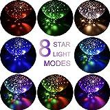 Kids Star Night Light, 360-Degree Rotating Star