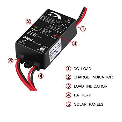 y-solar-5a-12v-6v-load-on-24hours-ip67-waterproof-solar-charge-controller-for-lead-acid-battery-charging-and-discharging-control-type-1