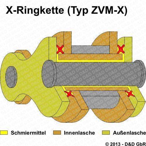DID X-Ring ZVM-X gold super verst/ärkt Kettensatz f/ür Aprilia RSV4 Factory 2009-2012 Typ RK