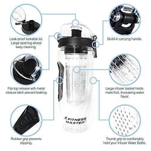 Fitness Master Fruit Infuser Water Bottle, 32-Ounce