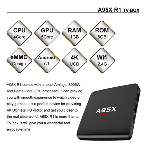 Android 7.1 TV BOX Amlogic S905W Quad Core 1GB/8GB 64bit TV BOX support Wifi 2.4GHz HDMI 2.0 SPDIF H.265 4K Video 3D by A95X (Image #1)