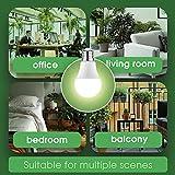 Grow Light Bulbs, Briignite LED Grow Light Bulb A19