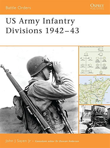 (US Army Infantry Divisions 1942-43 (Battle Orders))