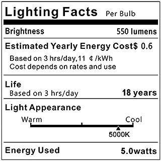 Ascher E12 LED Candelabra Light Bulbs, 5W, Equivalent 60W Incandescent Bulb, 550 Lumens, Daylight White 5000K, Candelabra Base, Non-dimmable, Chandelier Bulb, Pack of 5
