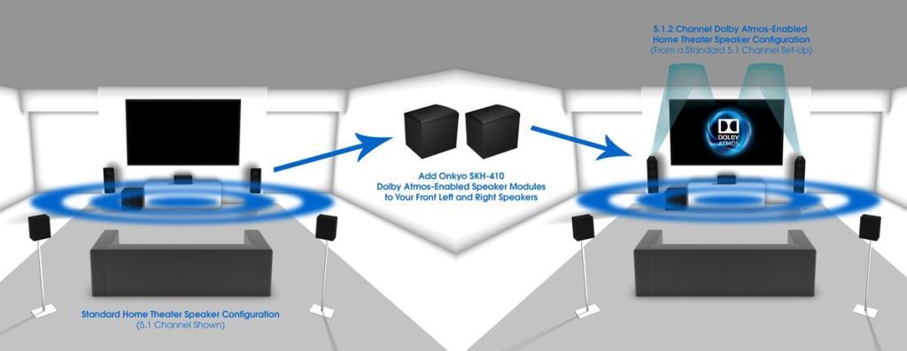 Amazon Com Onkyo Skh 410 Dolby Atmos Enabled Speaker