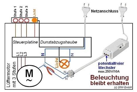 Funk-Abluftsteuerung EINBAU DAS-2090-E bis 2300W mit ...