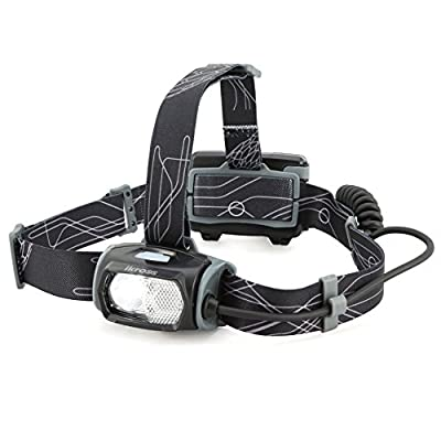 LED USB Rechargable Headlamp - iKross Super Bright LED Water proof Camping Headlamp with 6 Feature Lighting Option