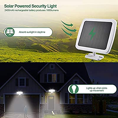 GLORIOUS-LITE 35W Solar Security Light for Outdoor Use