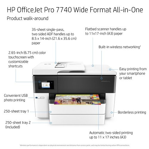 HP G5J38A#B1H OfficeJet Pro 7740 Wide Format All-in-One Printer w/Ink Bundle