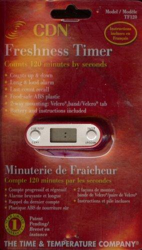 CDN Freshness Timer