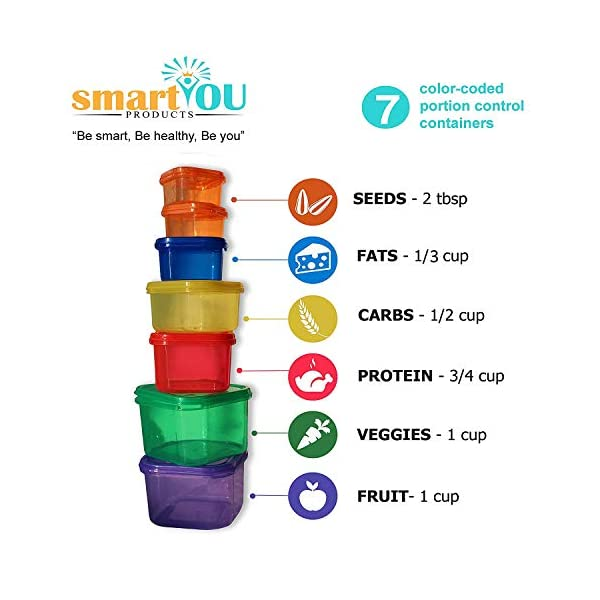 21 Day Portion Control Containers Kit – Nutrition Diet, Multi-Color Coded Weight Loss System. Complete Guide + PDF Planner + Recipe eBook and Tape Measure – BPA Free – 7 PC 51gzlgR0TXL