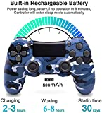 Wiv77 Wireless Controller Compatible with