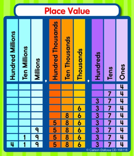 place value stickers