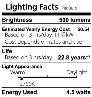 Dimmable LED Filament Candelabra Bulb, 4.5W (60W Equiv.), UL-Listed Vintage Style E26 Lamp Bulb