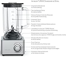 Turmix TM33141 Batidora de vaso 450W Negro, Plata, Transparente ...