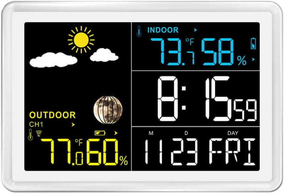 Amazon Promo Code 2020 for Wireless Indoor Outdoor Thermometer