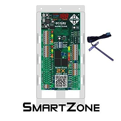 SmartZone-2X : 2 Zone HVAC Controller KIT w/ Temp Sensor; Dual climate control to replace Honeywell, EWC, Zonefirst, Zonex, Durozone & more