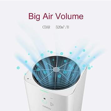 Purificador de aire humectación hogar dormitorio purificador de aire eliminación de polvo esterilización WiFi inalámbrico 360 grado lysozyme filtro: Amazon.es: Salud y cuidado personal