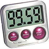 eTradewinds eT-25 Stainless Steel Digital Kitchen Timer with Magnetic Back, Kickstand, Loud Alarm, Large Display, Auto Memory and Auto Shut-Off - Plum