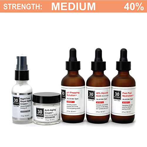 - 40% Anti-Wrinkle Anti-Aging Glycolic Peel System - FREE $65 Anti-Wrinkle Creams INCLUDED
