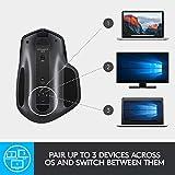 Logitech MX Master 2S Wireless Mouse – Use on Any