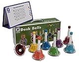Diatonic 8 Note Handbells/Deskbells