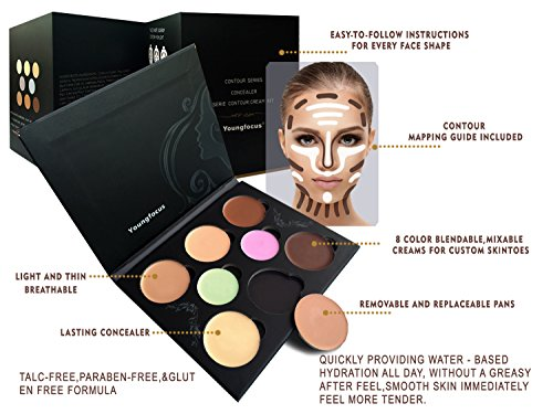 Buy contouring palette best