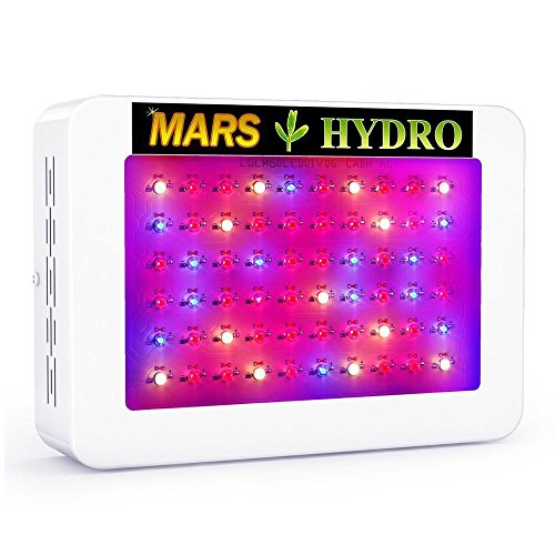 Latest Led Grow Lights in US - 2