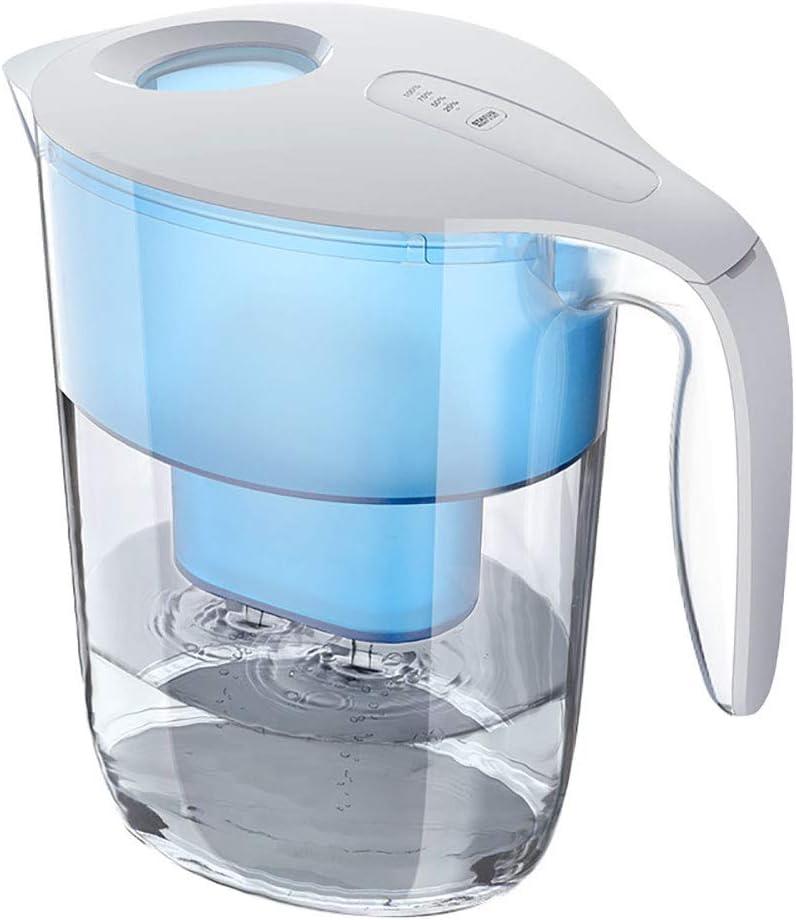 WHZWH Jarra con Filtro de Agua, esterilización UV Filtrador de ...