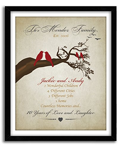 Personalized 10 Year Anniversary Gift, Family Tree Print ***FRAME NOT INCLUDED