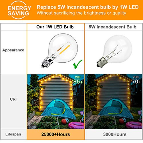 25-Pack LED G40 Replacement Bulbs, Dimmable E12 Screw Base LED Globe Light Bulb 5-Watt Equivalent for Outdoor Patio String Lights, 1W, 2700K Warm White, CRI 85+, Clear Glass Lightbulbs for Party Decor
