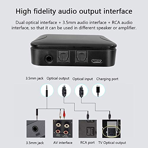 Bluetooth 5.0 Transmitter Receiver, aptX HD Low Latency & Dual Link Supported Wireless Audio Adapter for TV PC Home Stereo,Optical RCA AUX 3.5mm