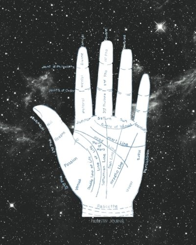Palmistry Journal: Fortune Telling Palm Reading Witch Bullet Journal, 160 Dot Grid Pages, 8 x 10 Blank Notebook with 1/4 inch Dotted Paper, Perfect Bound Softcover (Wheel Constellation)