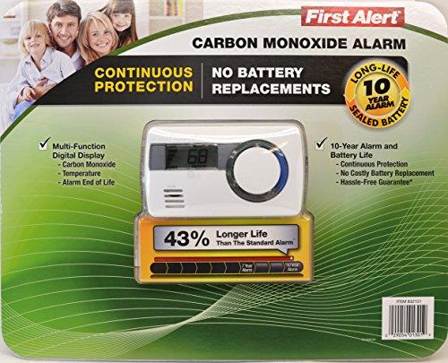 carbon monoxide detectors archives surveillance systems shop. Black Bedroom Furniture Sets. Home Design Ideas