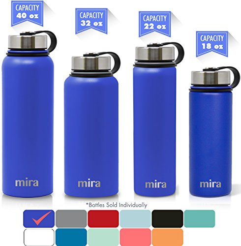 MIRA 40 Oz Stainless Steel Vacuum Insulated Wide Mouth Water Bottle | Thermos Flask Keeps Water Stay Cold for 24 hours, Hot for 12 hours | Double Walled Powder Coated Travel Flask | Blue