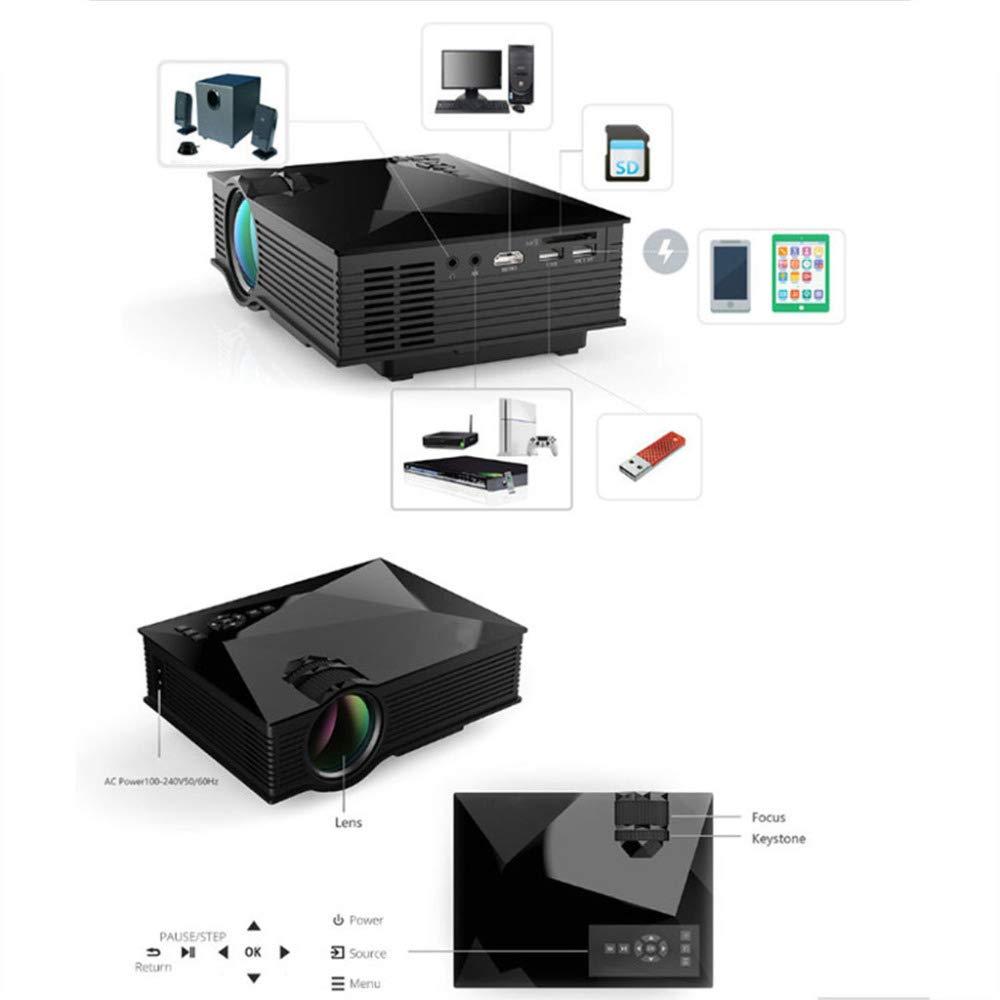 ZCCZ-AA UC46 proyector inalámbrico WiFi telefónica portátil Mini ...