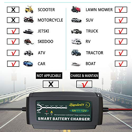 LST 12V 5A Automatic Battery Charger Maintainer Smart Portable Deep Cycle Trickle Charger for Automotive Car Boat Motorcycle Lawn Mower RV SLA ATV AGM GEL CELL WET& FLOODED Lead Acid Battery by LEICESTERCN (Image #1)